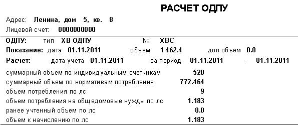 Пример 188 отчета
